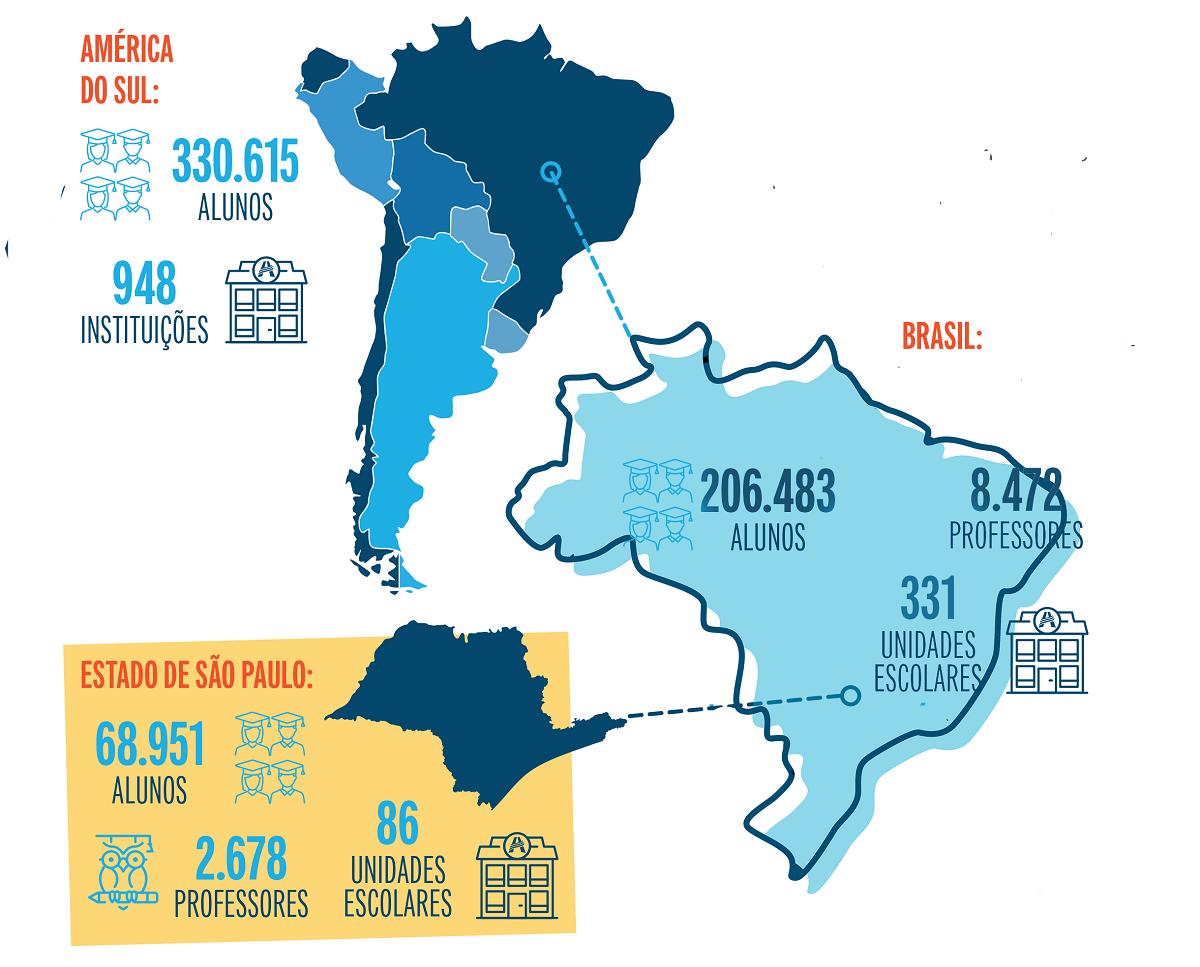 Educação Adventista na América do Sul